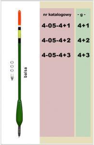 Anglický splávek Tim 4-05 4+3gr
