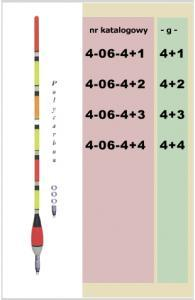 Anglický splávek Tim 4-06 4+4gr